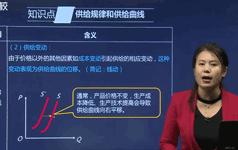 刘艳霞经济师