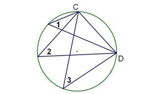 初三数学:圆周角知识点归纳